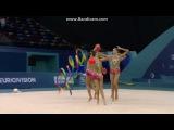 Россия, финалы с мячами и лентами. Чемпионат Европы 2014, Баку (Азербайджан).